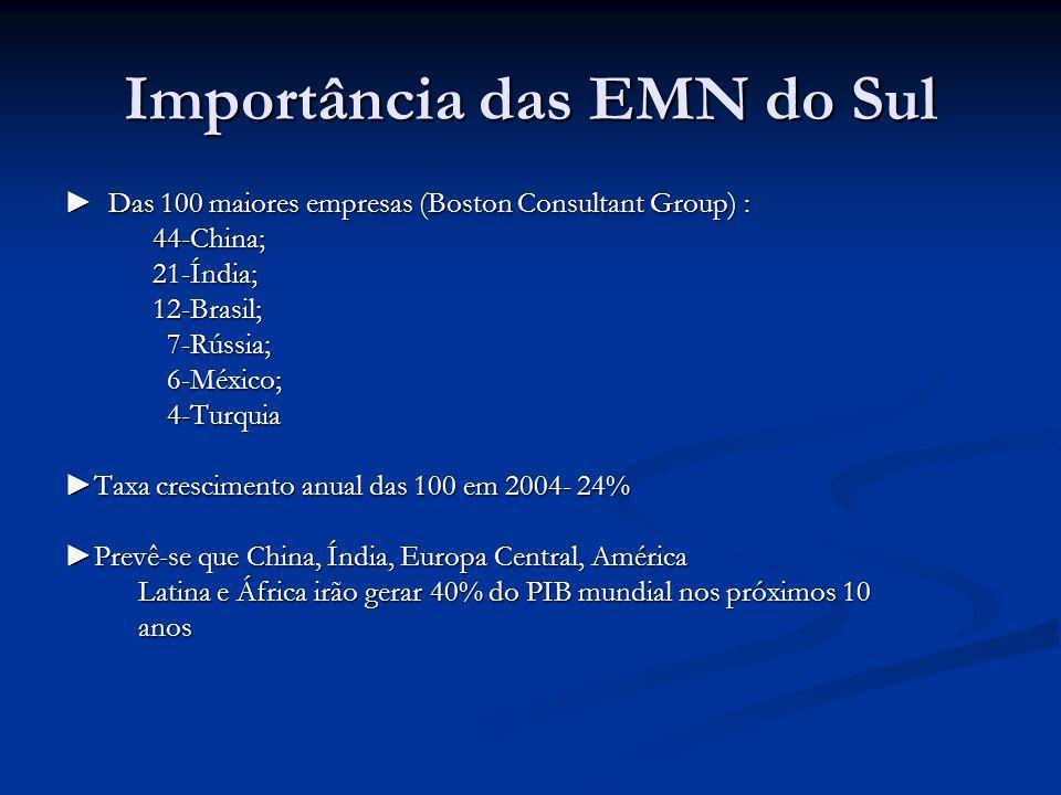 Importância das EMN do Sul Das 100 maiores empresas (Boston Consultant Group) : Das 100 maiores empresas (Boston Consultant Group) : 44-China; 44-Chin