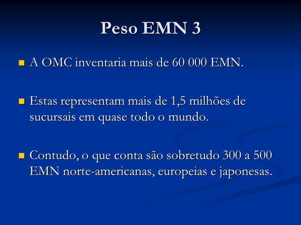 Peso EMN 3 A OMC inventaria mais de 60 000 EMN. A OMC inventaria mais de 60 000 EMN. Estas representam mais de 1,5 milhões de sucursais em quase todo