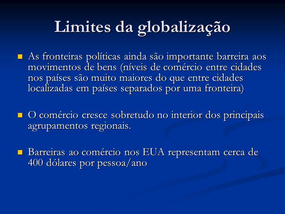 Limites da globalização As fronteiras políticas ainda são importante barreira aos movimentos de bens (níveis de comércio entre cidades nos países são