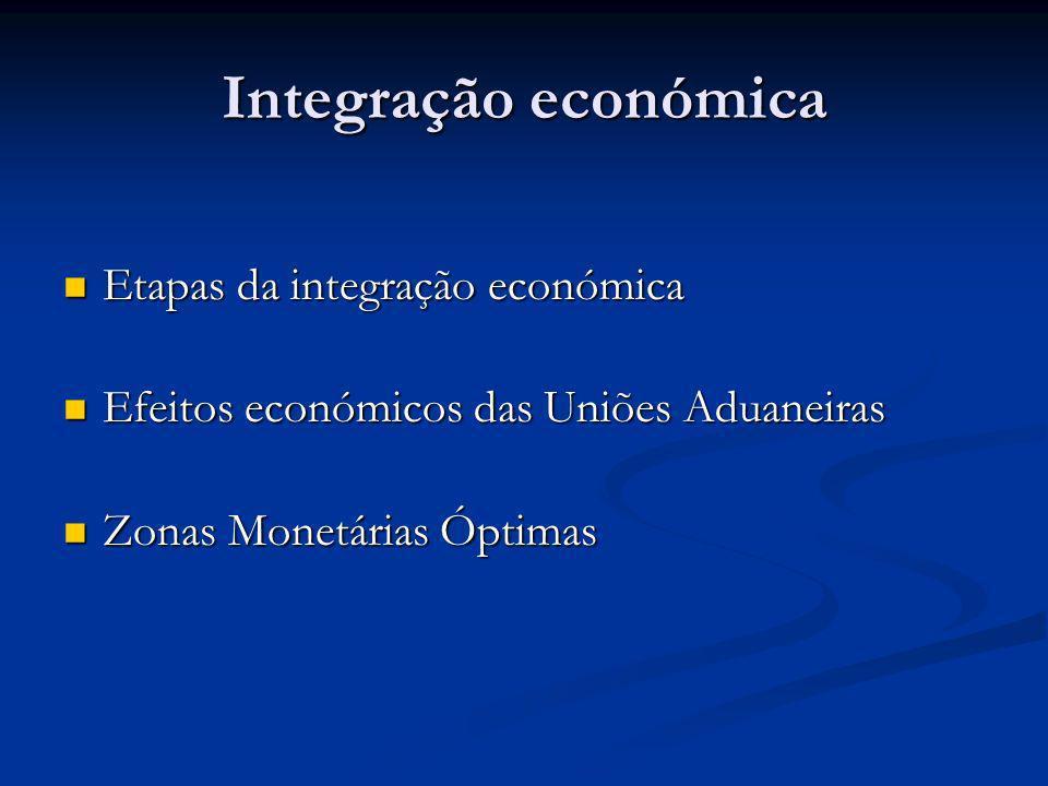 Integração económica Etapas da integração económica Etapas da integração económica Efeitos económicos das Uniões Aduaneiras Efeitos económicos das Uni