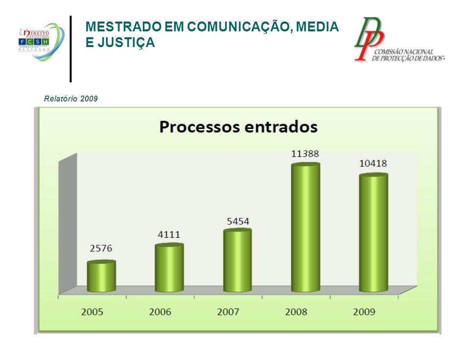 Relatório de Actividades 2009 MESTRADO EM COMUNICAÇÃO, MEDIA E JUSTIÇA Relatório 2009