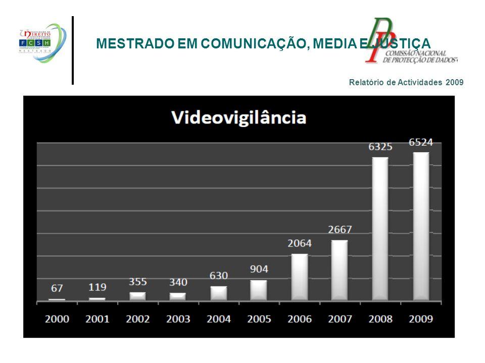 Relatório de Actividades 2009 MESTRADO EM COMUNICAÇÃO, MEDIA E JUSTIÇA