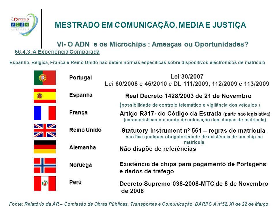 MESTRADO EM COMUNICAÇÃO, MEDIA E JUSTIÇA VI- O ADN e os Microchips : Ameaças ou Oportunidades? §6.4.3. A Experiência Comparada Portugal Espanha França