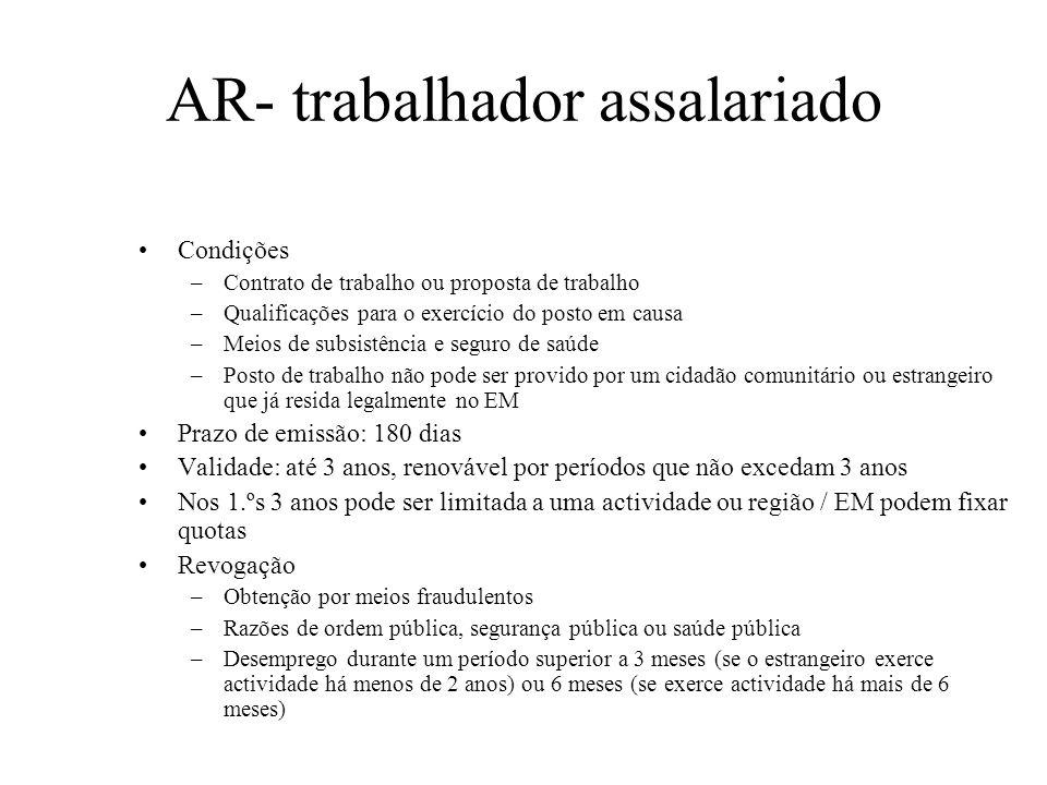 AR- trabalhador assalariado Condições –Contrato de trabalho ou proposta de trabalho –Qualificações para o exercício do posto em causa –Meios de subsis