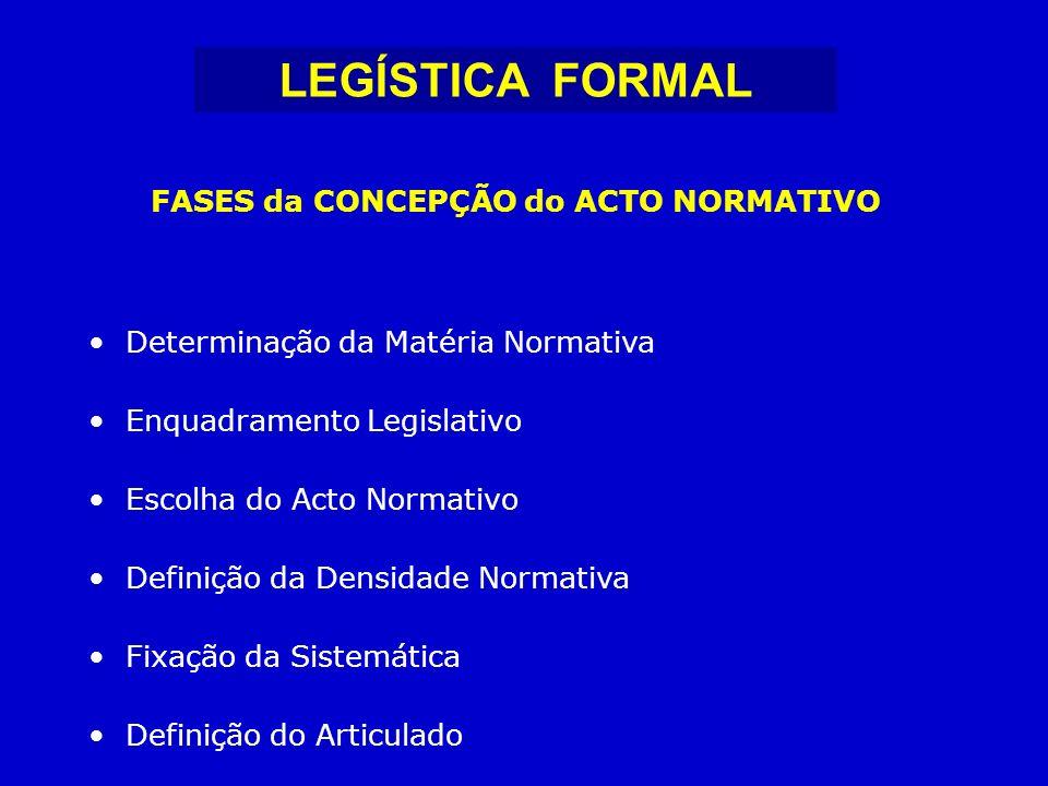 OBJECTIVO / FIM CAMPO DE APLICAÇÃO DEFINIÇÕES (Se necessário) ORGANIZAÇÃO FINANCIAMENTO DISPOSIÇÕES SANCIONATÓRIAS DISPOSIÇÕES ADICIONAIS DISPOSIÇÕES TRANSITÓRIAS DISPOSIÇÕES REVOGATÓRIAS DISPOSIÇÕES FINAIS (stricto sensu) PREÂMBULO PARTE INICIAL DA LEI PARTE CENTRAL (Critério Material Exemplificativo) PARTE FINAL ANEXOS DIVISÃO DA LEI LEGÍSTICA FORMAL