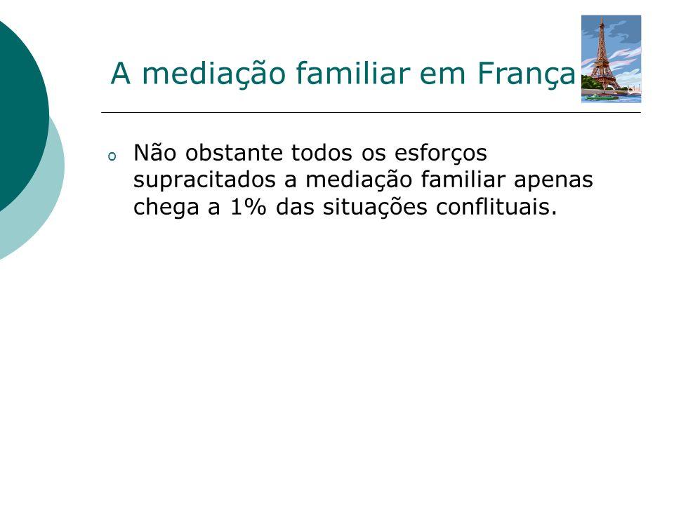 o Não obstante todos os esforços supracitados a mediação familiar apenas chega a 1% das situações conflituais. A mediação familiar em França