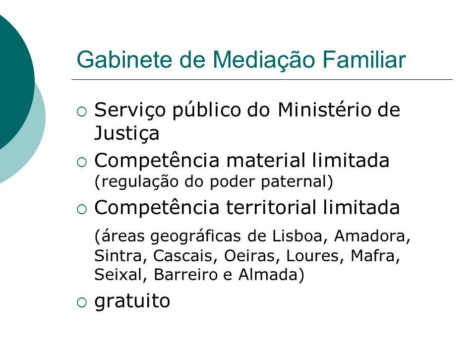 Gabinete de Mediação Familiar Serviço público do Ministério de Justiça Competência material limitada (regulação do poder paternal) Competência territo