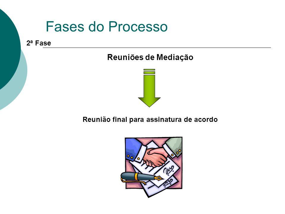 Fases do Processo 2ª Fase Reuniões de Mediação Reunião final para assinatura de acordo