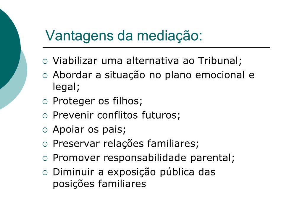 Vantagens da mediação: Viabilizar uma alternativa ao Tribunal; Abordar a situação no plano emocional e legal; Proteger os filhos; Prevenir conflitos f