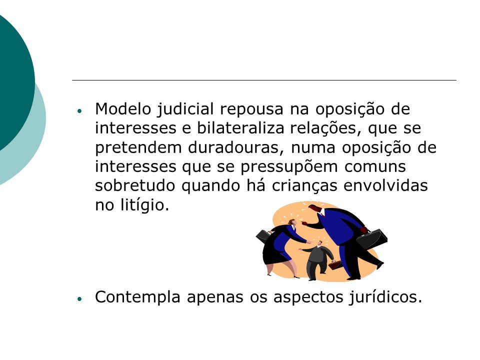 Modelo judicial repousa na oposição de interesses e bilateraliza relações, que se pretendem duradouras, numa oposição de interesses que se pressupõem