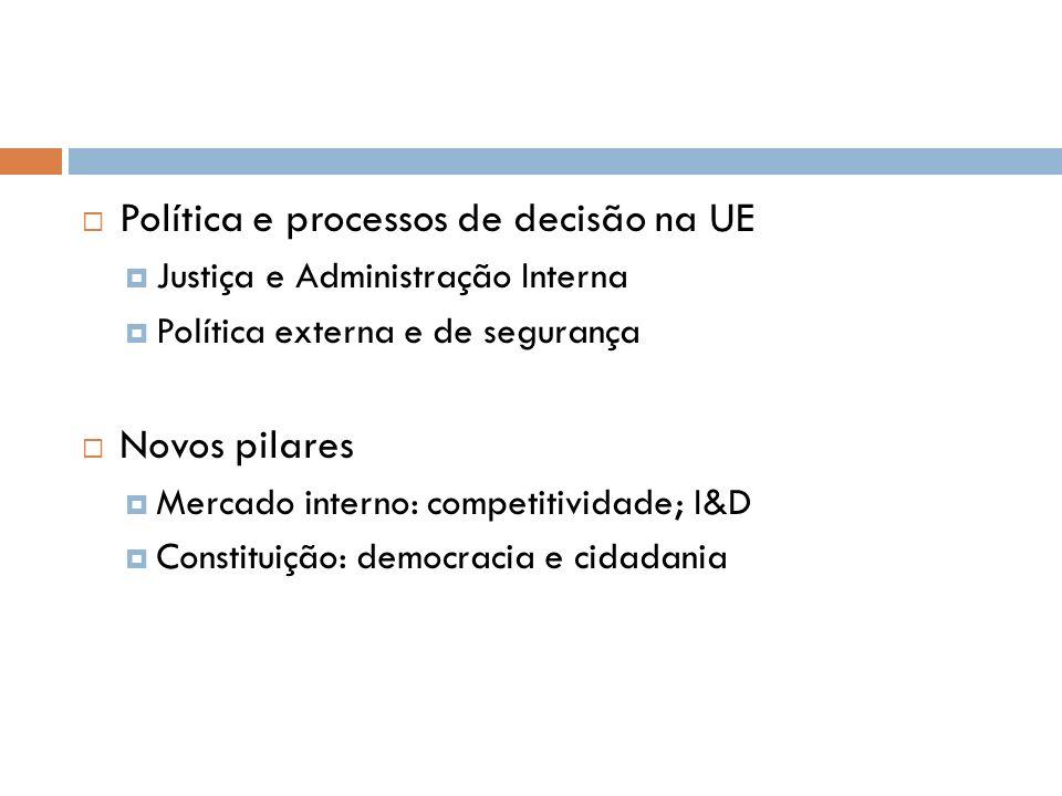 Política e processos de decisão na UE Justiça e Administração Interna Política externa e de segurança Novos pilares Mercado interno: competitividade;