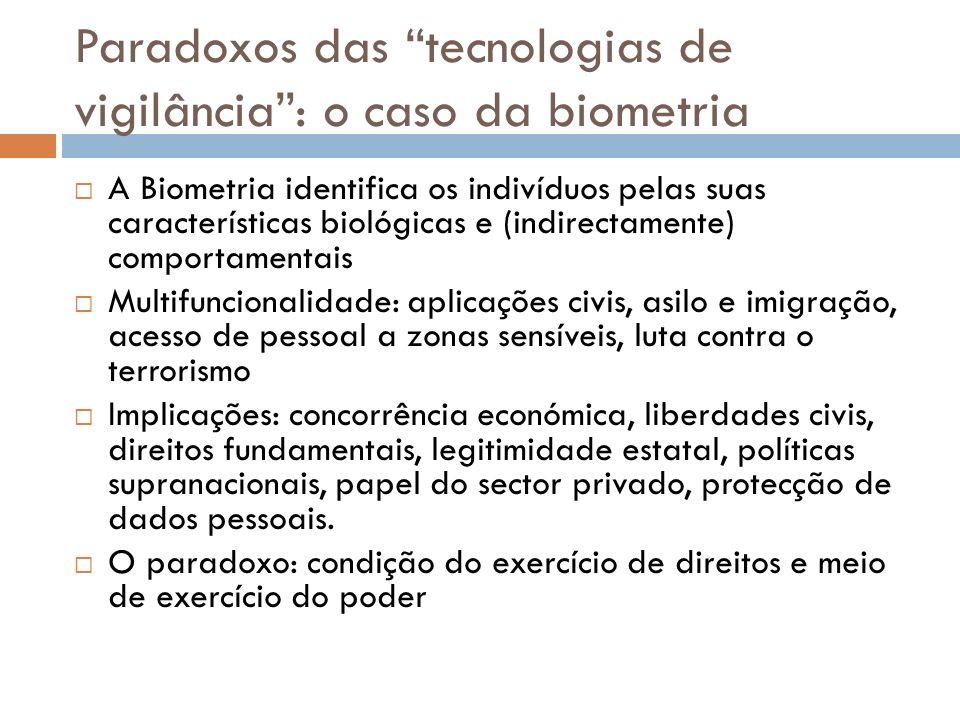 Paradoxos das tecnologias de vigilância: o caso da biometria A Biometria identifica os indivíduos pelas suas características biológicas e (indirectame