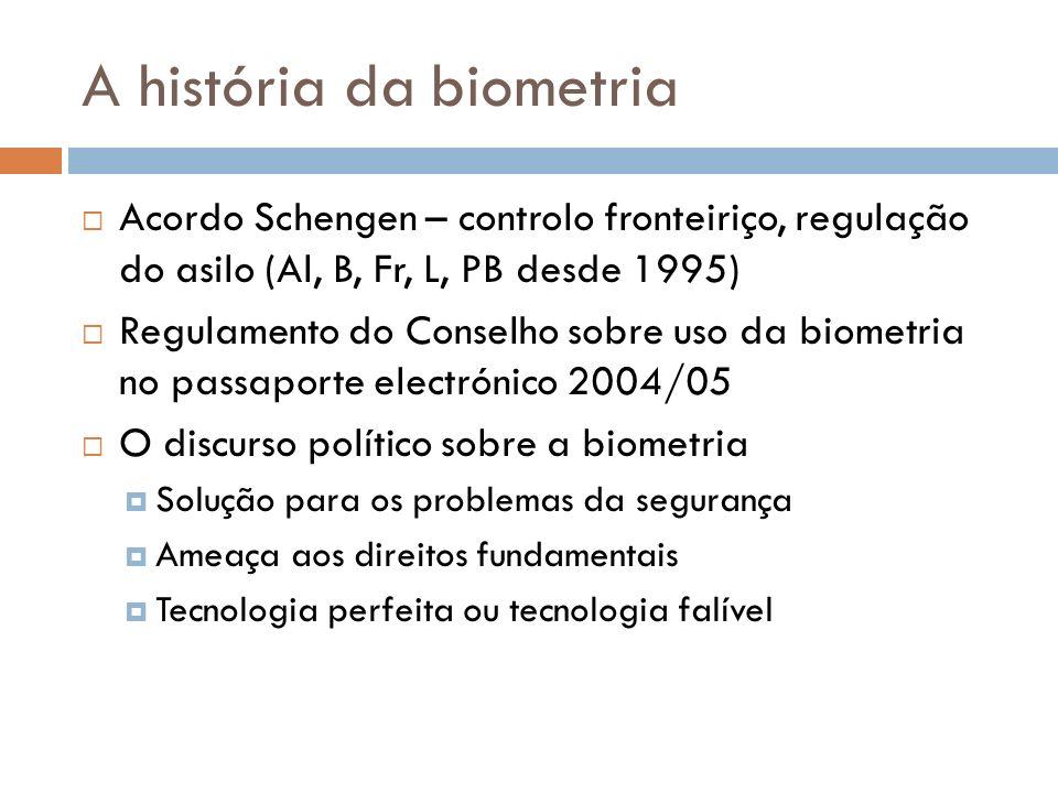 A história da biometria Acordo Schengen – controlo fronteiriço, regulação do asilo (Al, B, Fr, L, PB desde 1995) Regulamento do Conselho sobre uso da