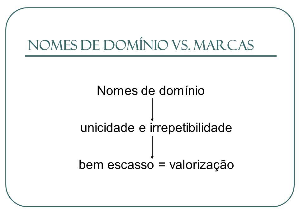 Nomes de Domínio vs. Marcas Nomes de domínio unicidade e irrepetibilidade bem escasso = valorização