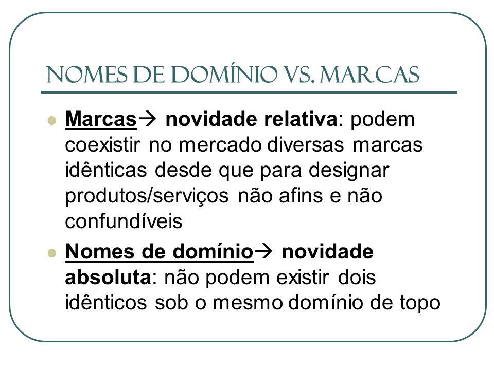 Nomes de domínio vs. Marcas Marcas novidade relativa: podem coexistir no mercado diversas marcas idênticas desde que para designar produtos/serviços n