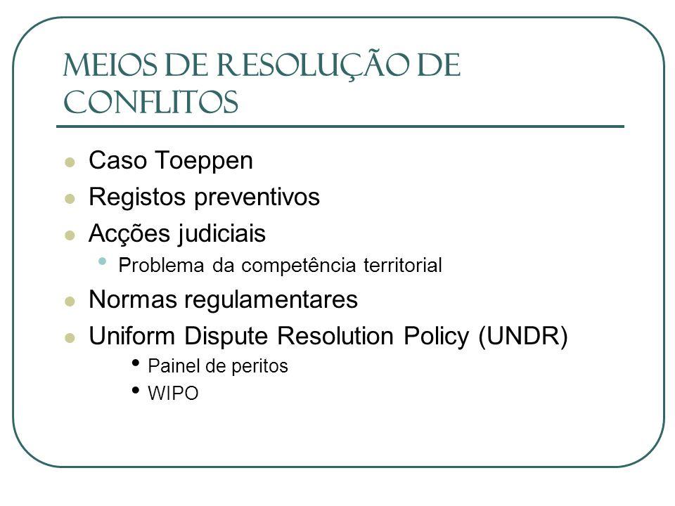 Meios de Resolução de Conflitos Caso Toeppen Registos preventivos Acções judiciais Problema da competência territorial Normas regulamentares Uniform D