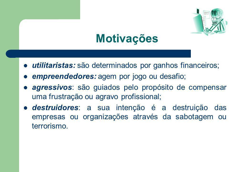 Motivações utilitaristas: são determinados por ganhos financeiros; empreendedores: agem por jogo ou desafio; agressivos: são guiados pelo propósito de