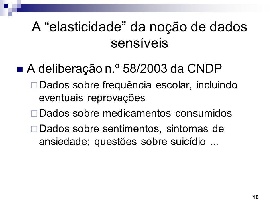 10 A elasticidade da noção de dados sensíveis A deliberação n.º 58/2003 da CNDP Dados sobre frequência escolar, incluindo eventuais reprovações Dados