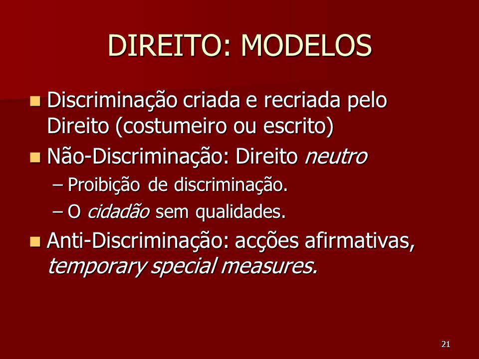 21 DIREITO: MODELOS Discriminação criada e recriada pelo Direito (costumeiro ou escrito) Discriminação criada e recriada pelo Direito (costumeiro ou e