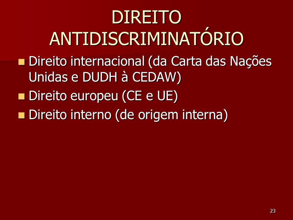 23 DIREITO ANTIDISCRIMINATÓRIO Direito internacional (da Carta das Nações Unidas e DUDH à CEDAW) Direito internacional (da Carta das Nações Unidas e D