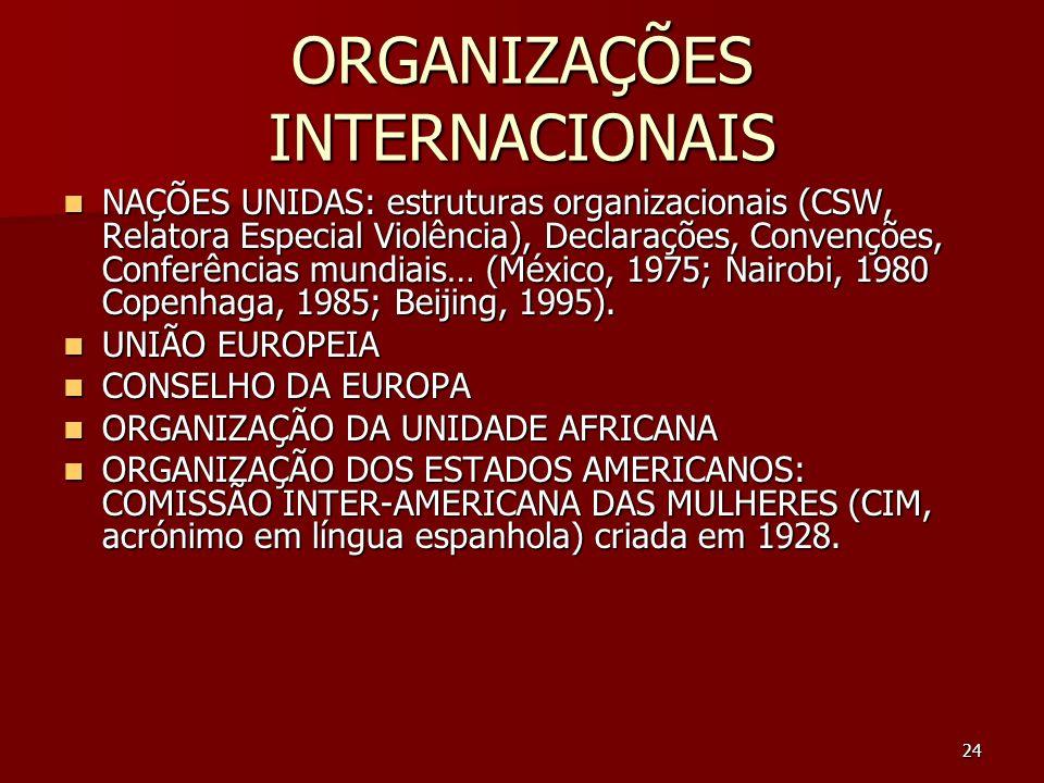 24 ORGANIZAÇÕES INTERNACIONAIS NAÇÕES UNIDAS: estruturas organizacionais (CSW, Relatora Especial Violência), Declarações, Convenções, Conferências mun