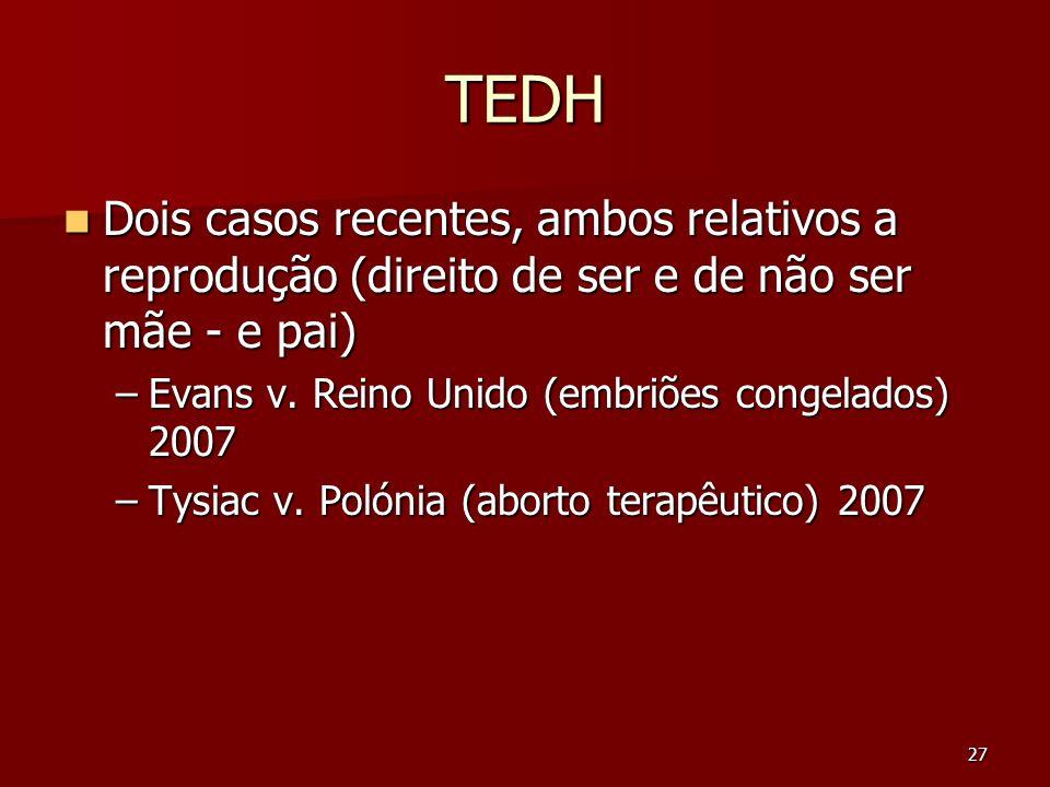 27 TEDH Dois casos recentes, ambos relativos a reprodução (direito de ser e de não ser mãe - e pai) Dois casos recentes, ambos relativos a reprodução
