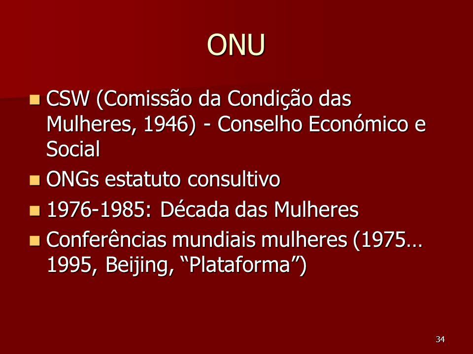 34 ONU CSW (Comissão da Condição das Mulheres, 1946) - Conselho Económico e Social CSW (Comissão da Condição das Mulheres, 1946) - Conselho Económico