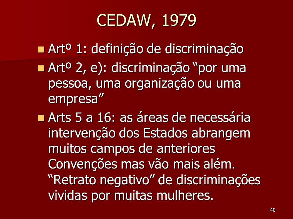 40 CEDAW, 1979 Artº 1: definição de discriminação Artº 1: definição de discriminação Artº 2, e): discriminação por uma pessoa, uma organização ou uma