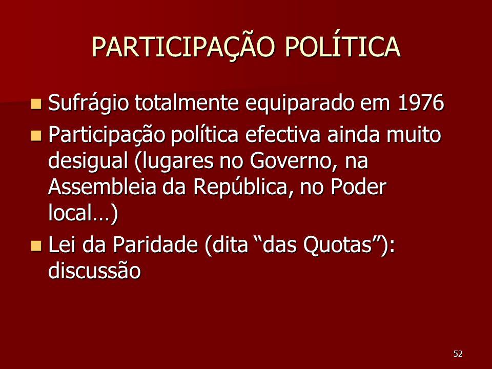 52 PARTICIPAÇÃO POLÍTICA Sufrágio totalmente equiparado em 1976 Sufrágio totalmente equiparado em 1976 Participação política efectiva ainda muito desi