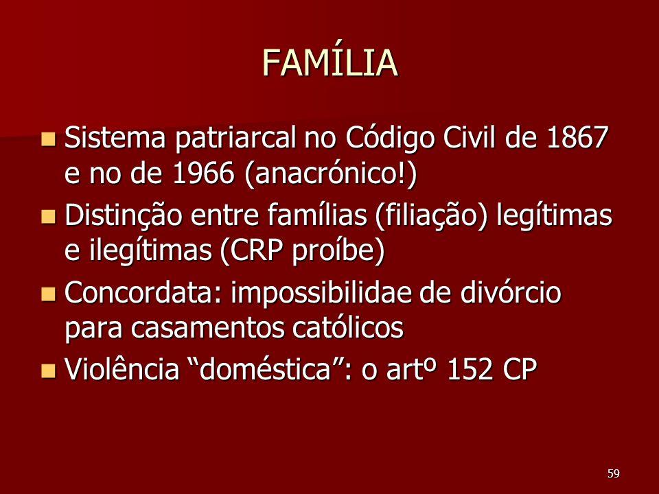 59 FAMÍLIA Sistema patriarcal no Código Civil de 1867 e no de 1966 (anacrónico!) Sistema patriarcal no Código Civil de 1867 e no de 1966 (anacrónico!)