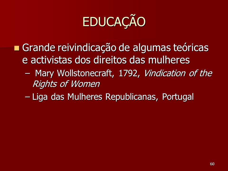 60 EDUCAÇÃO Grande reivindicação de algumas teóricas e activistas dos direitos das mulheres Grande reivindicação de algumas teóricas e activistas dos
