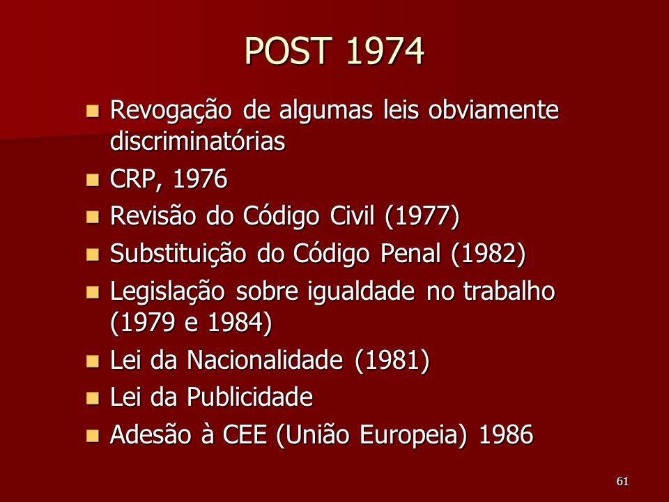 61 POST 1974 Revogação de algumas leis obviamente discriminatórias Revogação de algumas leis obviamente discriminatórias CRP, 1976 CRP, 1976 Revisão d