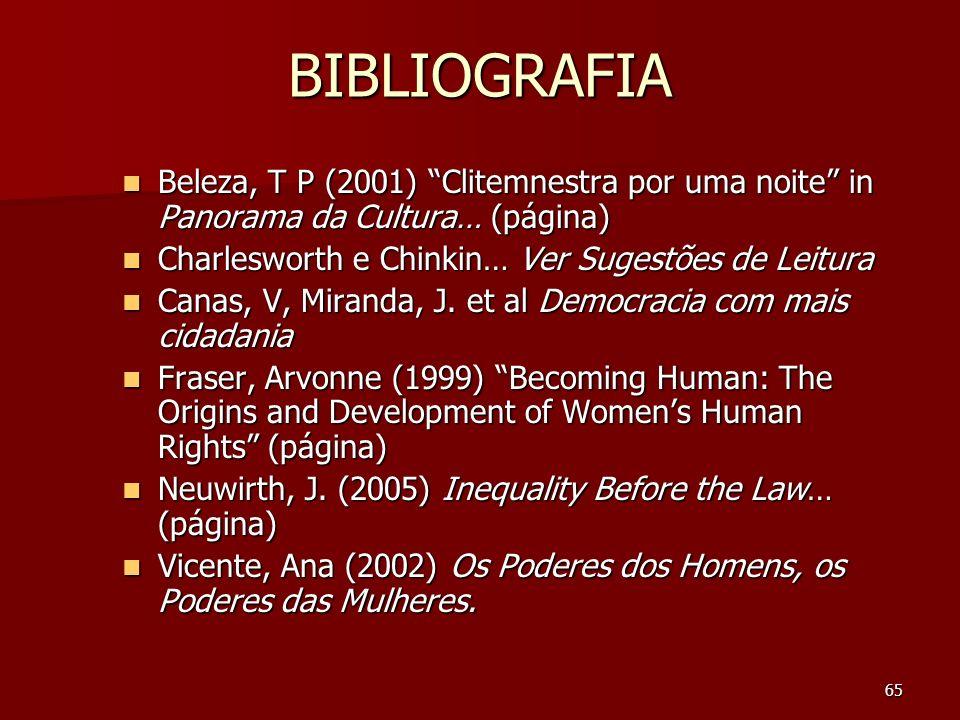 65 BIBLIOGRAFIA Beleza, T P (2001) Clitemnestra por uma noite in Panorama da Cultura… (página) Beleza, T P (2001) Clitemnestra por uma noite in Panora