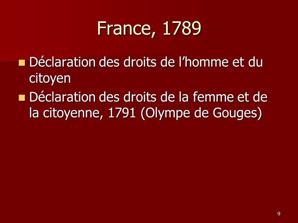 9 France, 1789 Déclaration des droits de lhomme et du citoyen Déclaration des droits de lhomme et du citoyen Déclaration des droits de la femme et de