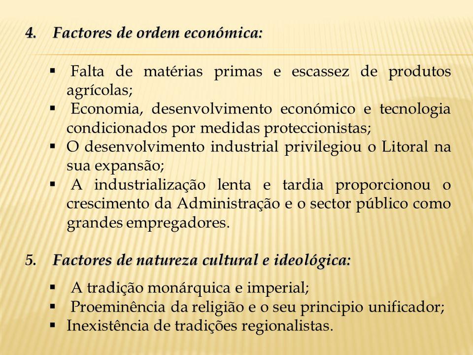 4. Factores de ordem económica: Falta de matérias primas e escassez de produtos agrícolas; Economia, desenvolvimento económico e tecnologia condiciona
