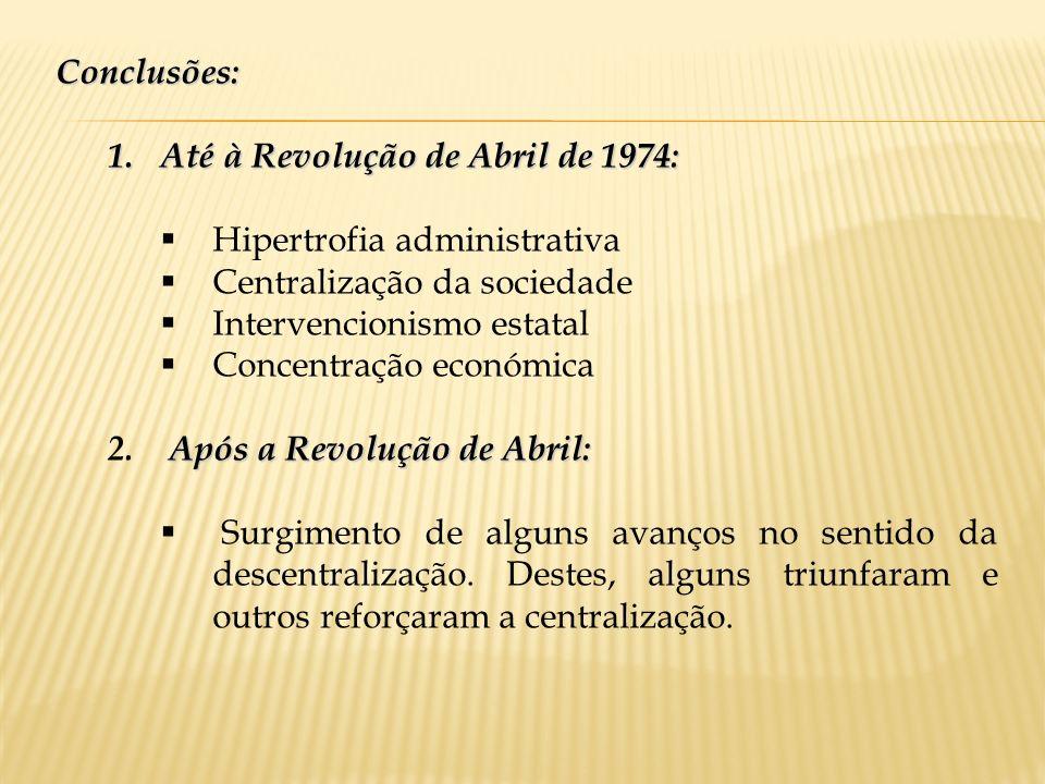 Conclusões: 1.Até à Revolução de Abril de 1974: Hipertrofia administrativa Centralização da sociedade Intervencionismo estatal Concentração económica