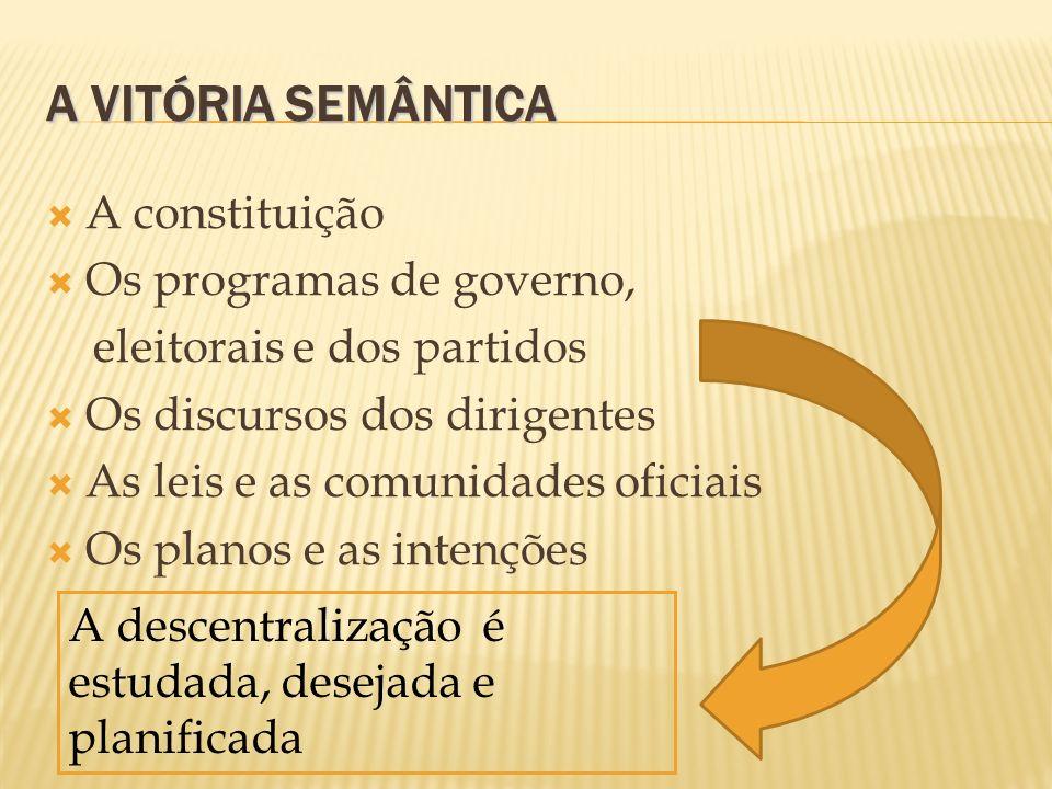 A VITÓRIA SEMÂNTICA A constituição Os programas de governo, eleitorais e dos partidos Os discursos dos dirigentes As leis e as comunidades oficiais Os