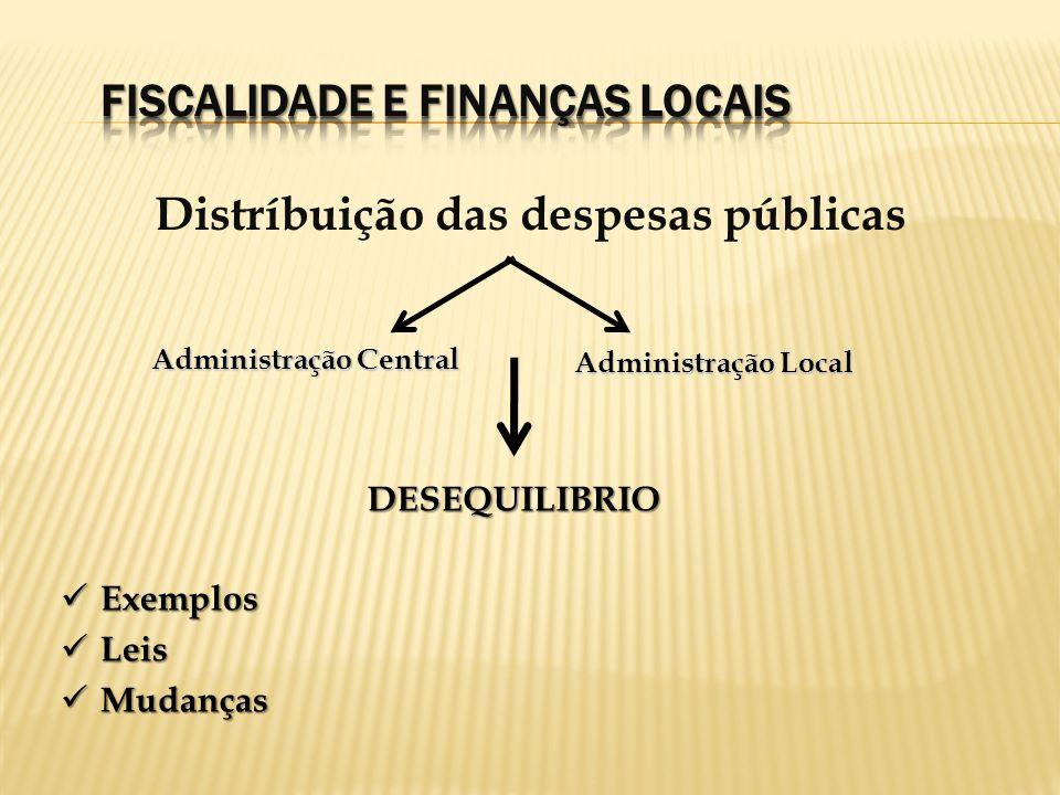 Distríbuição das despesas públicas Administração Central Administração Local DESEQUILIBRIO Exemplos Exemplos Leis Leis Mudanças Mudanças