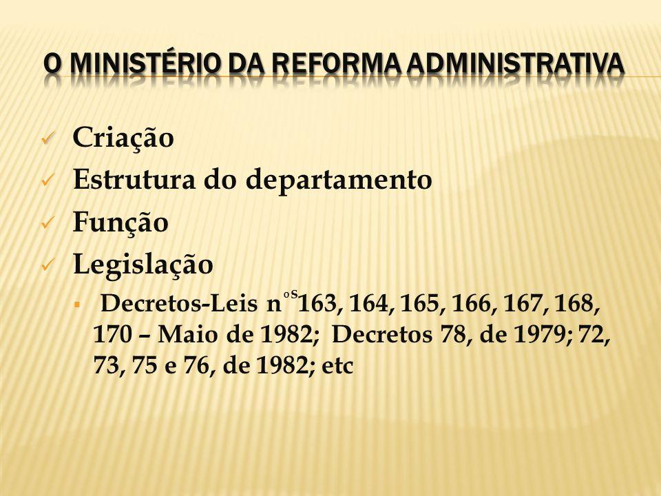 Criação Estrutura do departamento Função Legislação Decretos-Leis n º s 163, 164, 165, 166, 167, 168, 170 – Maio de 1982; Decretos 78, de 1979; 72, 73