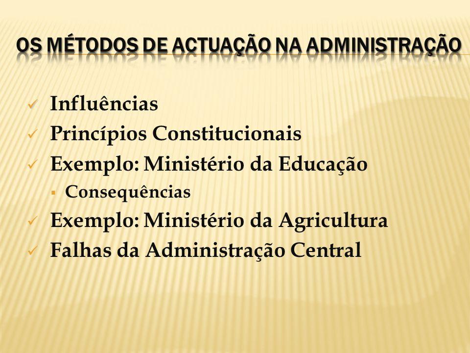 Influências Princípios Constitucionais Exemplo: Ministério da Educação Consequências Exemplo: Ministério da Agricultura Falhas da Administração Centra