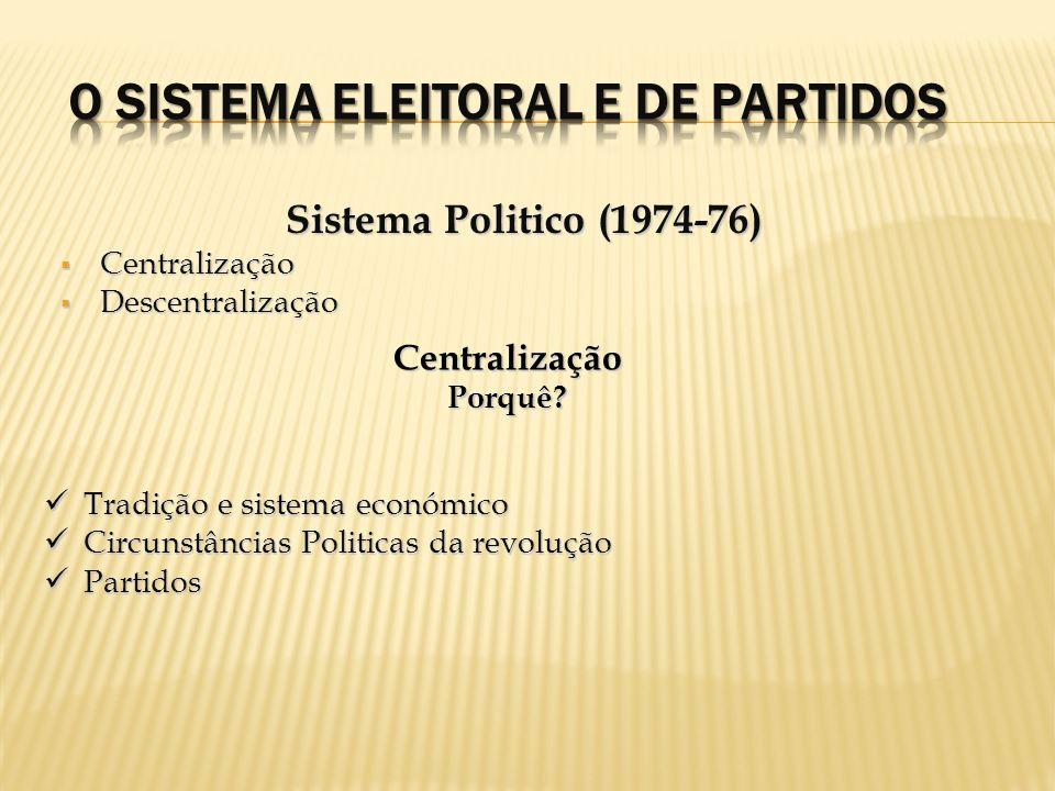 Sistema Politico (1974-76) Centralização Centralização Descentralização Descentralização Centralização Porquê? Tradição e sistema económico Tradição e