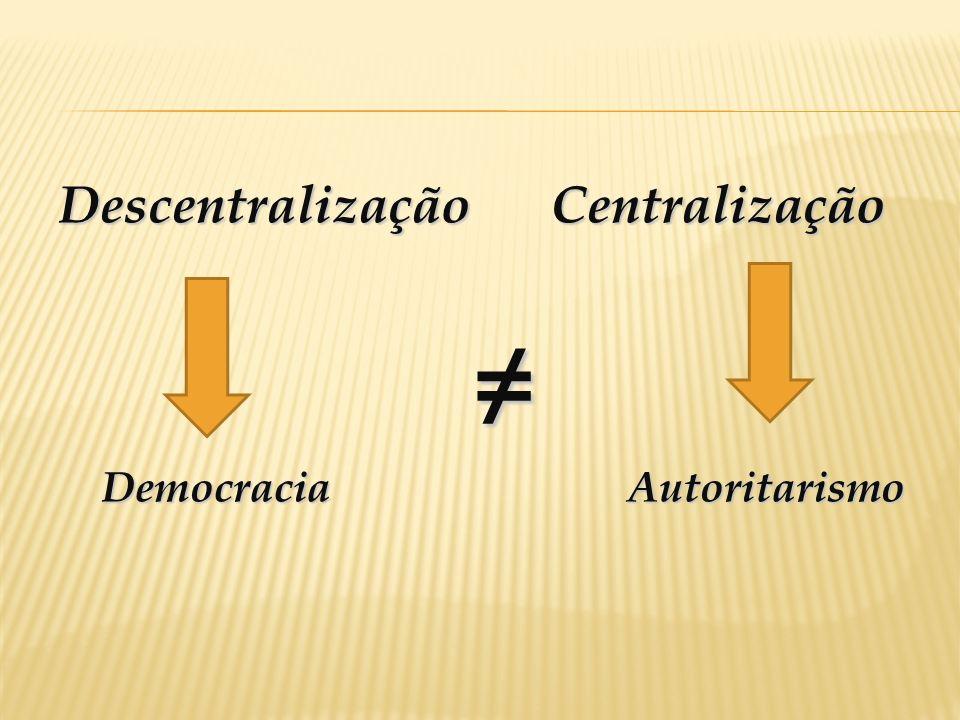 Descentralização Centralização Democracia Autoritarismo Democracia Autoritarismo