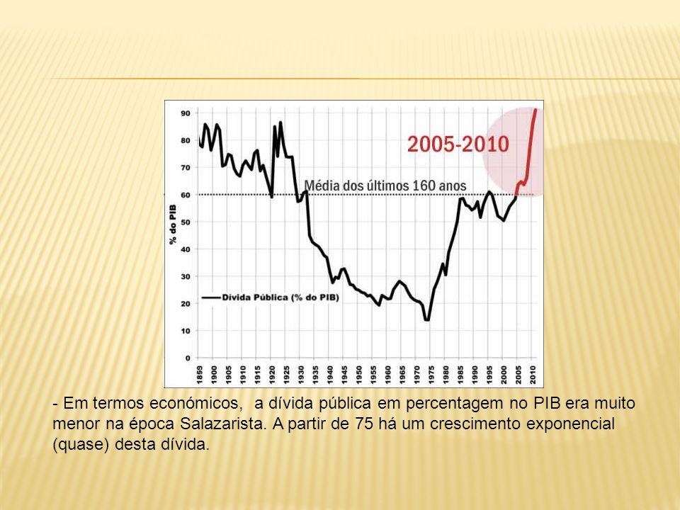 - Em termos económicos, a dívida pública em percentagem no PIB era muito menor na época Salazarista. A partir de 75 há um crescimento exponencial (qua