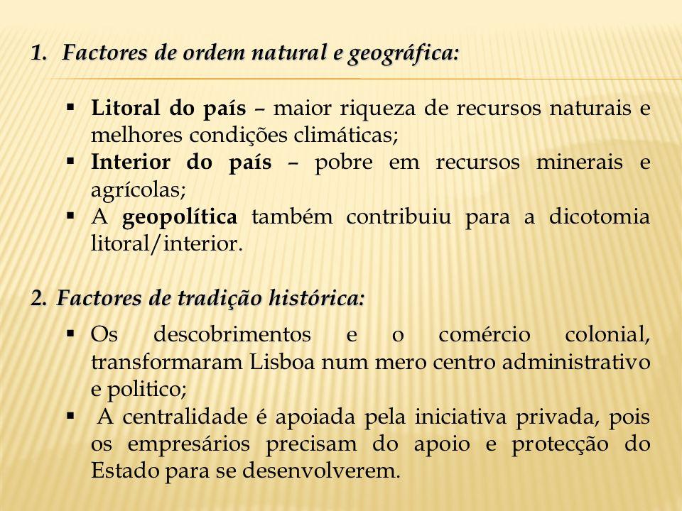 1. Factores de ordem natural e geográfica: Litoral do país – maior riqueza de recursos naturais e melhores condições climáticas; Interior do país – po