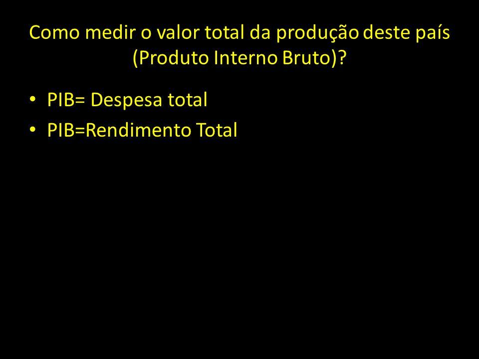 Como medir o valor total da produção deste país (Produto Interno Bruto)? PIB= Despesa total PIB=Rendimento Total