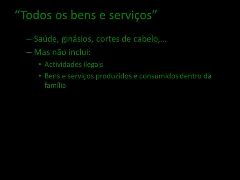 Todos os bens e serviços – Saúde, ginásios, cortes de cabelo,… – Mas não inclui: Actividades ilegais Bens e serviços produzidos e consumidos dentro da