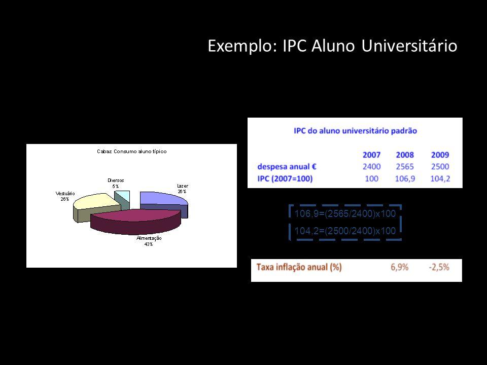 Exemplo: IPC Aluno Universitário 106,9=(2565/2400)x100 104,2=(2500/2400)x100