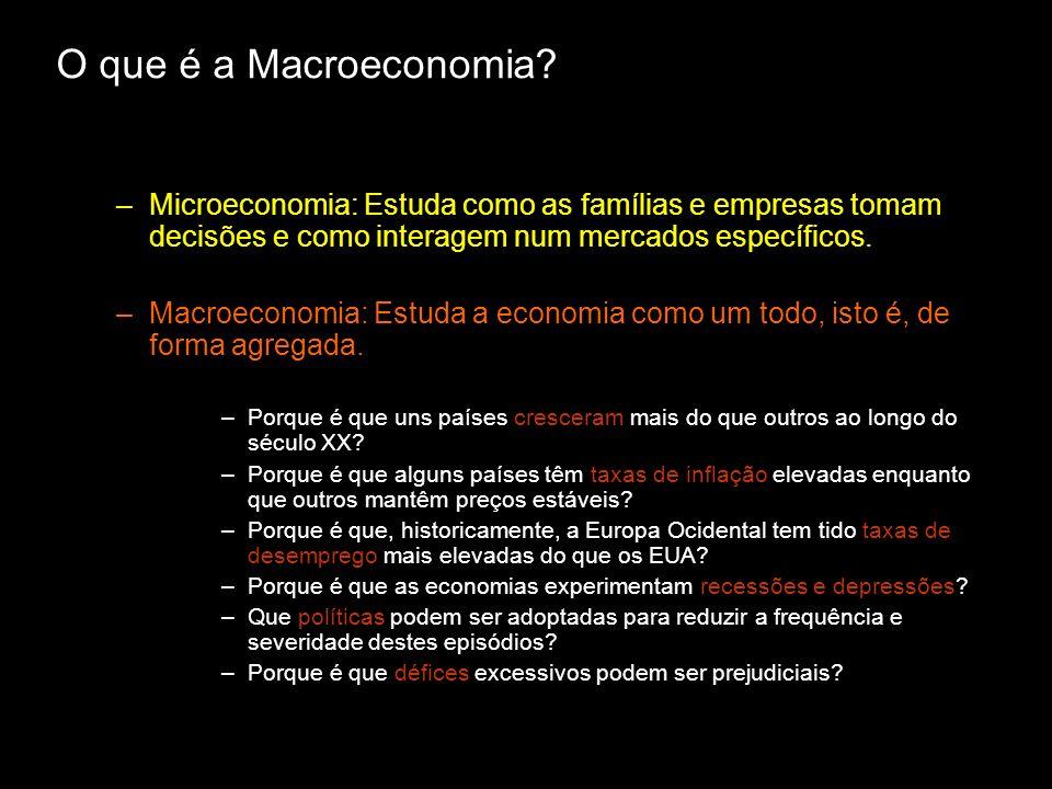 O que é a Macroeconomia? –Microeconomia: Estuda como as famílias e empresas tomam decisões e como interagem num mercados específicos. –Macroeconomia: