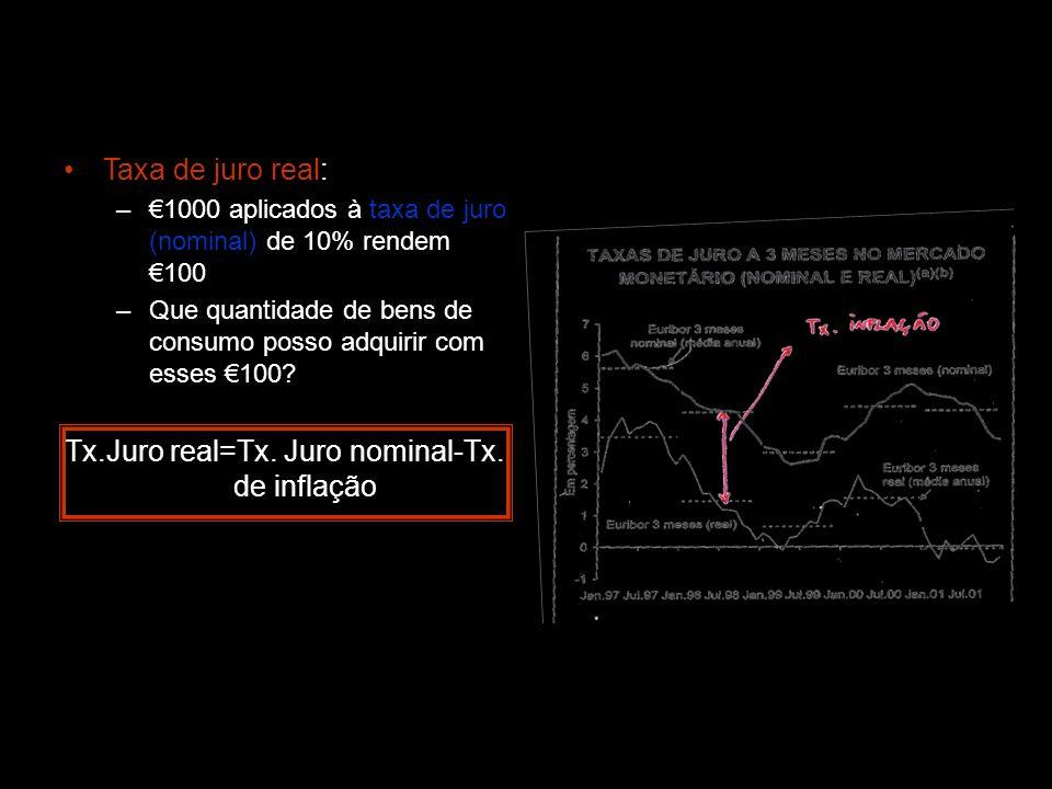 Taxa de juro real: –1000 aplicados à taxa de juro (nominal) de 10% rendem 100 –Que quantidade de bens de consumo posso adquirir com esses 100? Tx.Juro