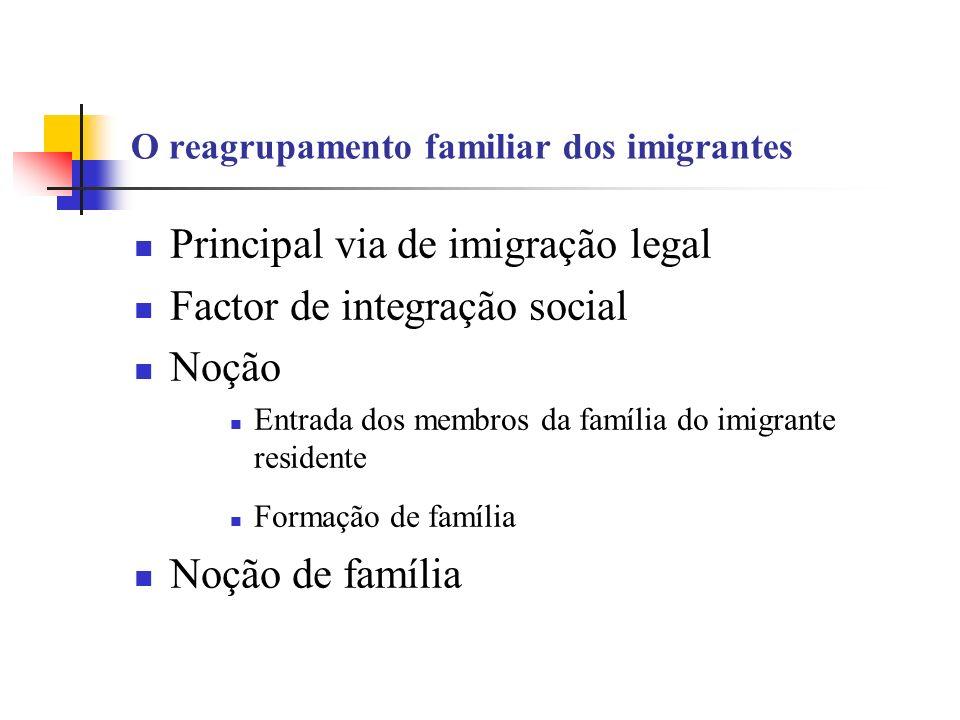 O reagrupamento familiar dos imigrantes Principal via de imigração legal Factor de integração social Noção Entrada dos membros da família do imigrante